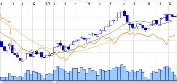 Chart_cj_4